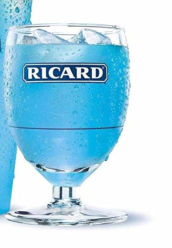 6-verres-ballon-ricard-bleu-17-cl