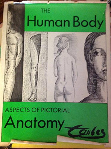 Title: Human Body Aspects of Pictorial Anatomy