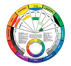 mingda 1 Pc. Color Card - A Handy Color Mixing Guide for Students, Amateurs and Professionals - Definitions, Color Relationships, Color Wheel and More