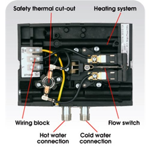 how to find what model number rheem hot water service