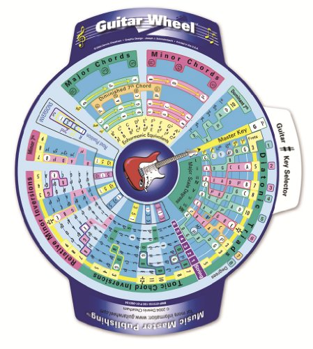 Guitar Wheel Music Theory Educational Tool