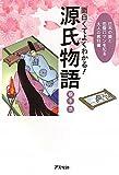 面白くてよくわかる!源氏物語―日本の美と恋愛ロマンを知る大人の教科書