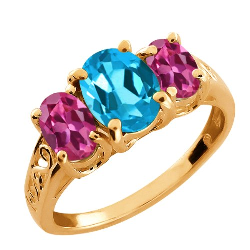 2.50 Ct Swiss Blue Oval Topaz and Tourmaline Rose Gold Plated Silver Ring