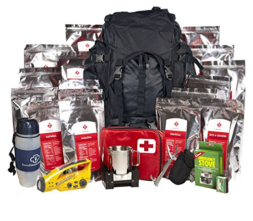 Food-Insurance-Premium-2-Week-Bug-Out-Bag