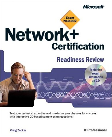 Network+ Certification Readiness Review