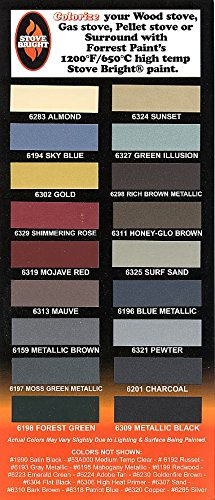 Woodeze 5SA-8124 High Temp Paint - Rich Brown Metallic (Radiator Spray Paint compare prices)