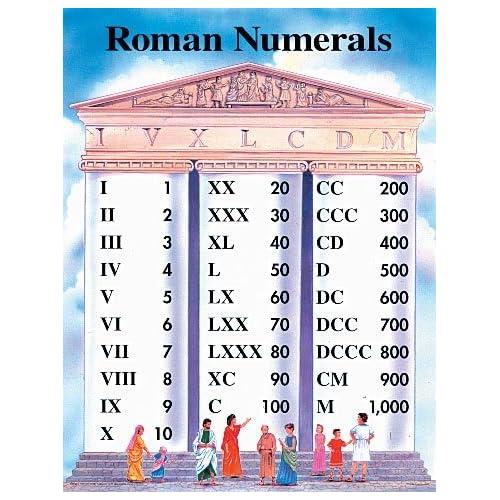 Pics Photos - Roman Numerals Roman Numerals Chart Kids Chart 1 To 20