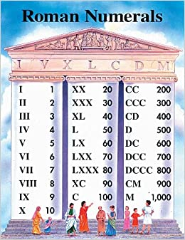 Transformative image throughout printable roman numeral chart