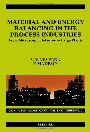 introduction to chemical process industries This course presents an introduction to a number of tools used by the chemical process industry to minimize and identify process hazards and prevent catastrophic process incidents, particularly inherently safer design as well as the basics of hazop, what-if, fault tree, and lopa.