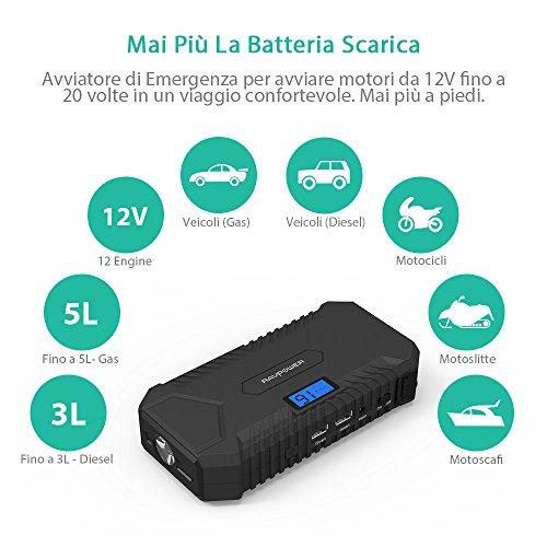 RAVPower-Avviatore-di-Emergenza-550A-per-Auto-Jump-Starter-Caricabatterie-14000mAh-Uscita-42A-Display-LCD-Torcia-LED-Integrata-Perfetto-per-tutti-i-Motori-Diesel-o-a-Benzina-da-3L-o-5L