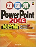 }PowerPoint2003 \WindowsXPEWindows2000 (}V[Y)