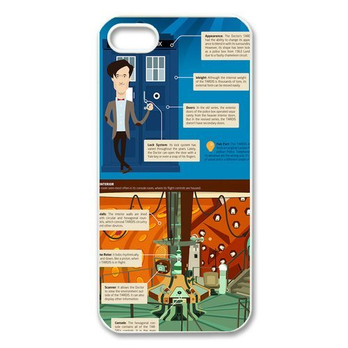 FashionFollower Design Creative Article Series Doctor Who Infographic Special Phone Case Suitable for iphone5 IP5WN42601