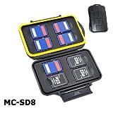JJC Multi Memory Card Case MC-SD8 Speicherkarten Schutzbox für 8 Stück SDHC Cards - extreme Wasserdicht und Stoßfest Box Safe Tasche Etui Aufbewahrungsbox Hülle