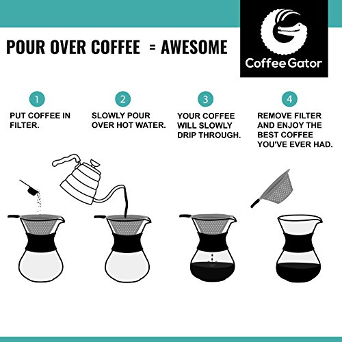 BEST-Pour-Over-Coffee-Maker-For-Perfect-Drip-Coffee-3-Cup-Carafe-by-Coffee-Gator-with-Permanent-Stainless-Steel-Filter-Never-buy-another-paper-filter-again