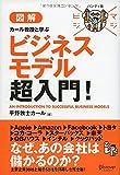 マジビジプロ ハンディ版 カール教授と学ぶビジネスモデル超入門! (マジビジプロハンディ版)