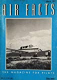 Air Facts The Magazine for Pilots March 1972 Featuring Articles Of Where to Fly in California and the ATC-510 (Volume 35 No.3)