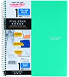 Five Star Wirebound Notebook, 1-Subject, 100 College-Ruled Sheets, 11 x 8.5 Inch Sheet Size, Teal (72454)