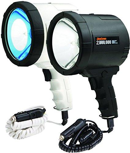 peak 2.5 million candlepower spotlight manual
