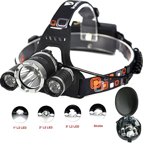 High Powered Lumen Bright Headlight Headlamp Flashlight Torch 3 XM-L2 T6 LED with Rechargeable Batteries and Wall Charger for Hiking Camping Riding Fishing Hunting (Light To Wear On Your Head compare prices)