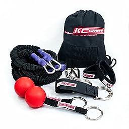 KC Gripz Sports Kit