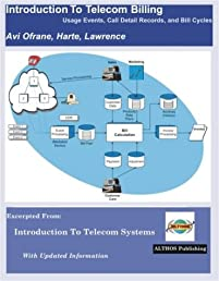 Introduction to Telecom Billing: Usage Events, Call Detail Records, and Bill Cycles