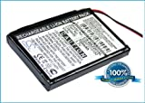 Battery for Becker Traffic Assist Z101, 3.7V, 720mAh, Li-ion