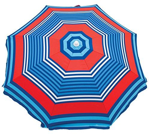 Best Beach Umbrella For Shade On The Beach This Summer