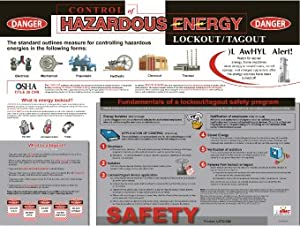 POSTERS-HAZARDOUS ENERGY