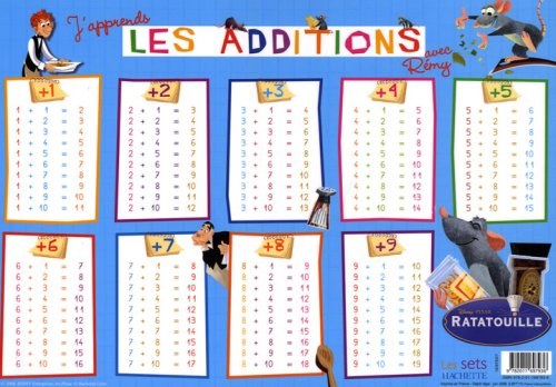 J 39 apprends les additions avec r my set de table ratatouille - Table d addition ce1 a imprimer ...