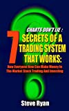 img - for Charts Don't Lie: 7 Secrets Of Trading System That Works: How Everyone Now Can Make Money In The Market Trading And Investing (Investing Basics: Technical Analysis Mastery Book 2) book / textbook / text book