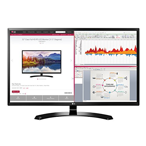 LG 32MA68HY-P 32-Inch IPS Monitor with Display Port and HDMI Inputs (Split Screen Hdmi compare prices)