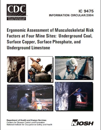 Ergonomic Assessment of Musculoskeletal Risk Factors at Four Mine Sites: Underground Coal, Surface Copper, Surface Phosphate, and Underground Limestone