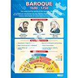 Baroque History 1600 1750 Music Educational Wall ChartPoster in laminated paper A1 850mm x 594mm