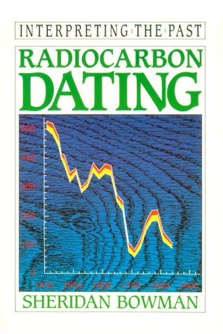 carbon dating facility in india