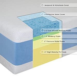 Amazon Sleep Master 13 Inch Gel Memory Foam Mattress