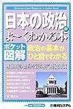 ポケット図解 日本の政治がよーくわかる本—永田町の動向を読み解く基礎知識 (Shuwasystem Beginner's Guide Book)