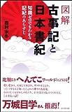 図解 古事記と日本書紀