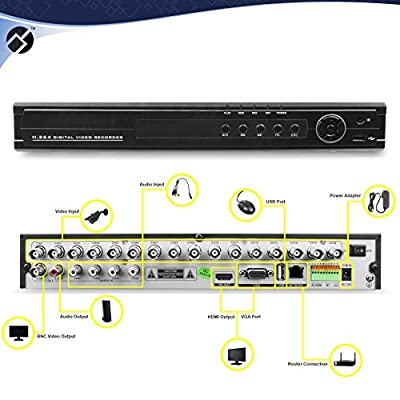 Best Vision 16-Channel D1 DVR Security System with 8 800TVL IR Outdoor Weatherproof Bullet Cameras, 1TB Hard Drive and Remote Surveillance