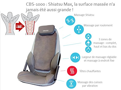 homedics cbs 1000 eu vergleichstest shiatsu sitzauflage. Black Bedroom Furniture Sets. Home Design Ideas