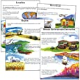 Teaching Geography Poster Set