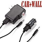 (4ch) House Wall and Car Ac Power