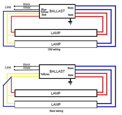 T12 Ballast Wiring Diagram. T12. Wiring Diagrams Instruction