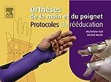 Orthèses de la main