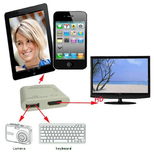 Theera - USB HDMI Video Audio Dock Adapter to HD TV For IPad2 IPad3 iPhone4 4S IPod touch YRS 0483