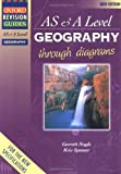 AS and A Level Geography Through Diagrams (Oxford Revision Guides)