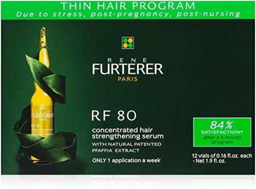 RENE FURTERER RF80 Trattamento Anticaduta 12 Fiale