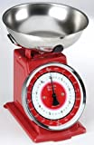 Typhoon Retro Scales, Red