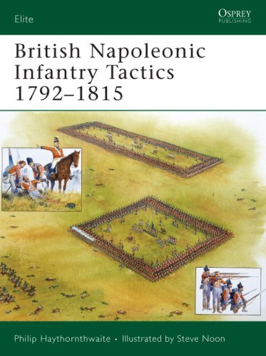 British Napoleonic Infantry Tactics 1792-1815 (Elite)
