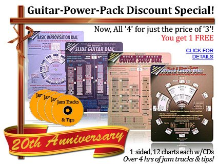 Guitar Player Power Pack & CDs - Accompaniment Chords / Solo Notes & Scales for Playing Songs in Each Key (Guitar Educational) (Power Chord Chart compare prices)