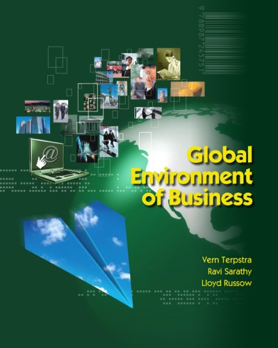 Global Environment of Business